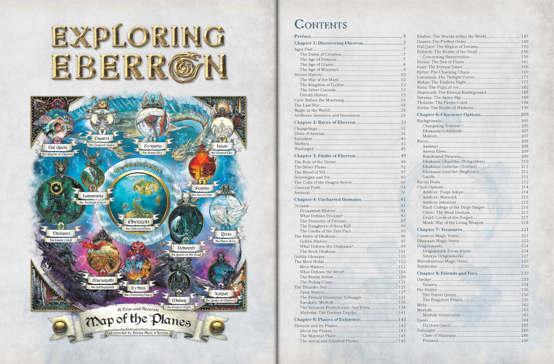 Planar Map and Table of Contents