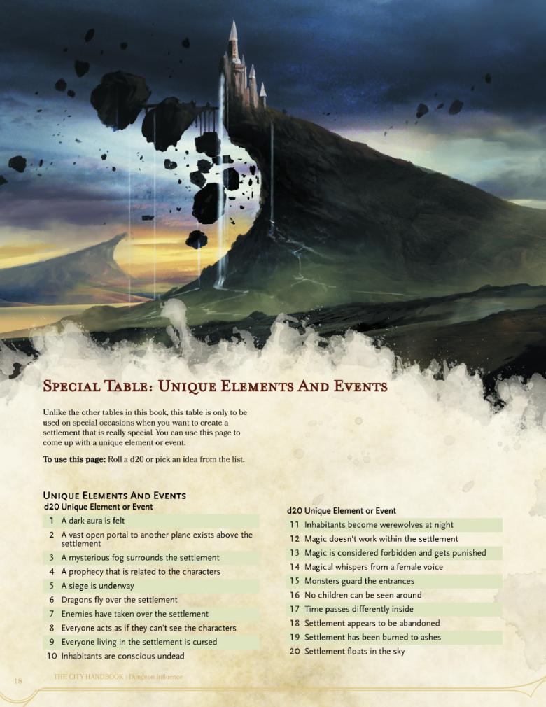 Page22.Unique_elements__events_compresse