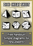 image about 5e Printable Spell Cards called DD 5th Model Spell Playing cards - Matthew Perkins